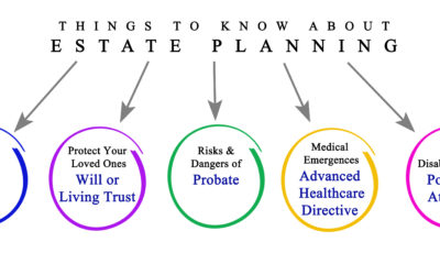 How do I avoid probate? And why should I?